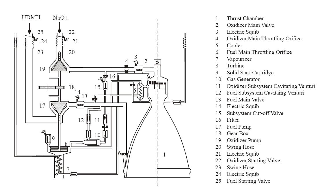 电路 电路图 电子 工程图 平面图 原理图 1101_673