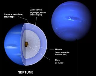 Algo sobre Neptuno, mi planeta preferido