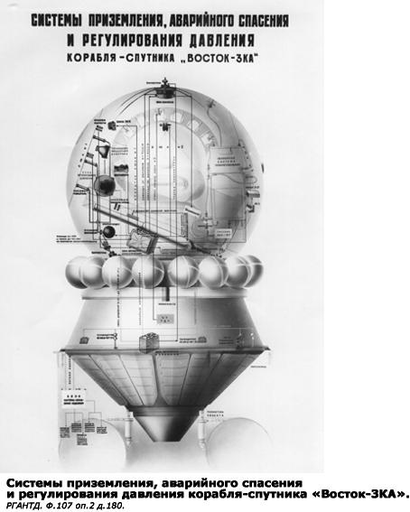 Nave Vostok 3KA.
