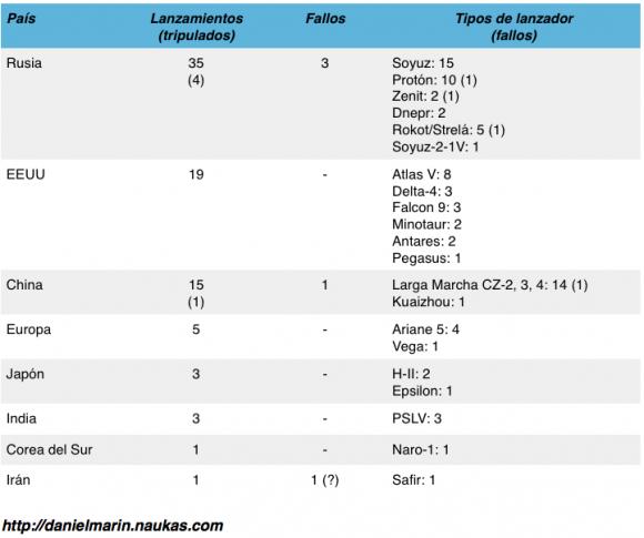 Captura de pantalla 2013-12-31 a la(s) 17.35.08
