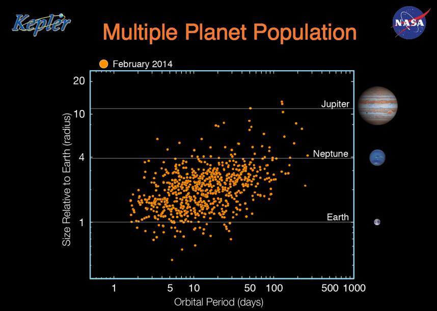 Keplers planet finding bonanza Nasa telescope finds 715