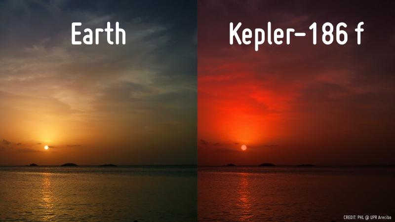 Sobre la habitabilidad de Kepler-186f | Astronomía | Eureka