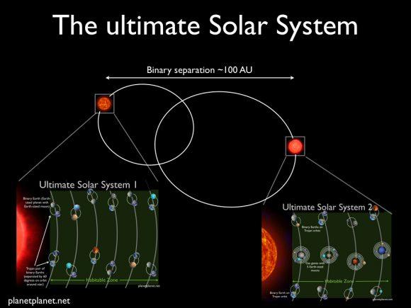 ultimate_solarsystem_binary-004