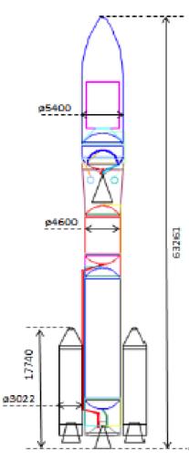 Ariane_62_configuration