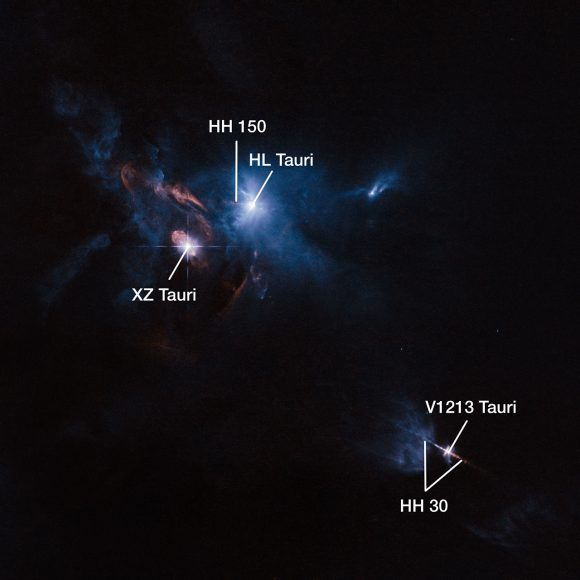 Jets, bubbles and bursts of light in Taurus — annotated