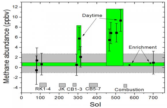 Seguimiento del Curiosity en Marte - Página 4 B4_1xvDCIAAgQmj-1-580x375