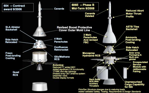 Diferencias en el diseño del CEV original (2006) y el CEV de 2008 (NASA).
