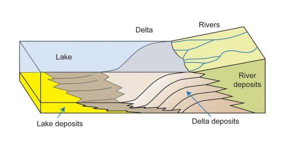Seguimiento del Curiosity en Marte - Página 4 Mars-rover-curiosity-Gupta-5-delta-cartoon-river-lake-pia19071-br2-580x323