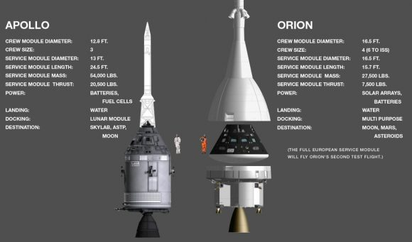 orion-apollo