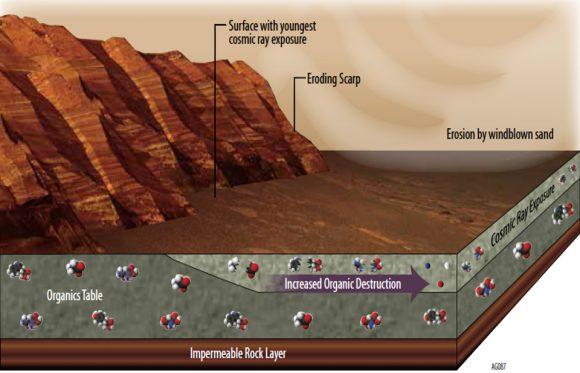 Seguimiento del Curiosity en Marte - Página 4 Pia19091_summons4-580x373