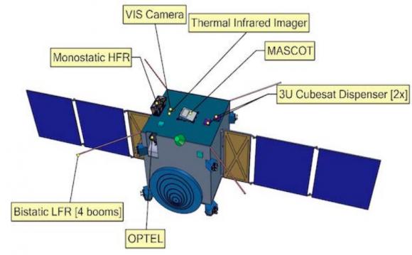 Sonda AIM de la ESA (ESA).