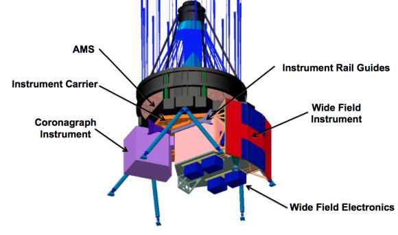 Instrumentos del telescopio (NASA).