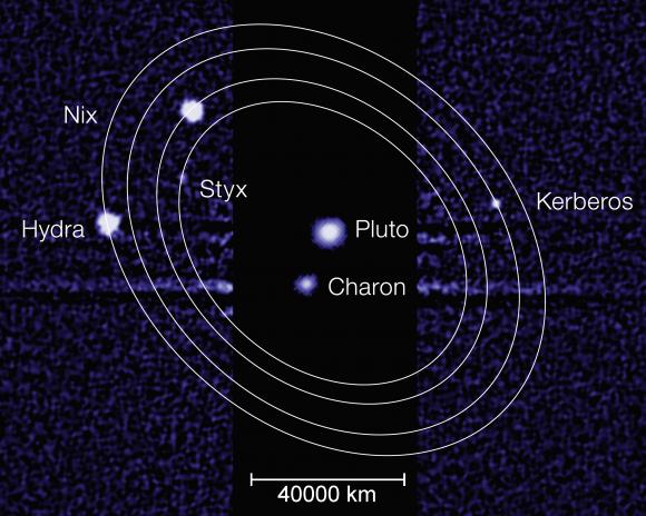Satélites de Plutón (NASA).