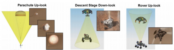 Nuevas cámaras del rover de 2020 (NASA).