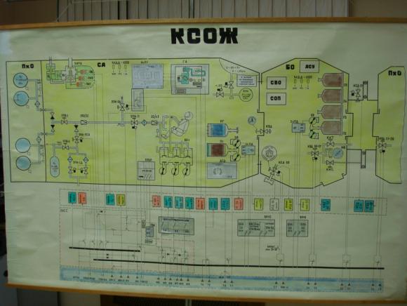 Sistema de soporte vital de la Soyuz donde se aprecia el suministro de oxígeno a los trajes Sokol KV2 (ESA).