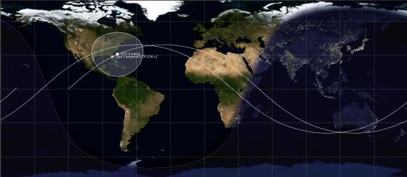 Proyección de las primeras órbitas.
