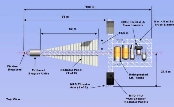 Elementos de la nave de carga (NASA).
