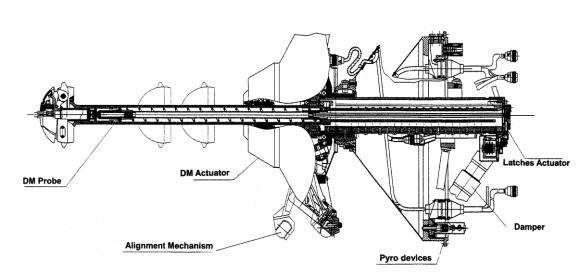 Sonda de acoplamiento de las naves Soyuz y Progress.