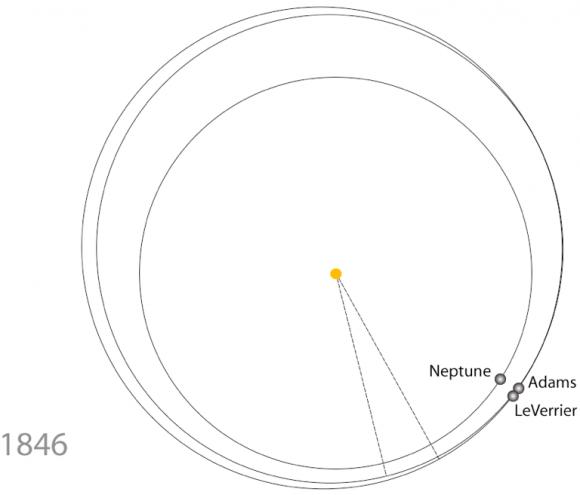 La órbita de Neptuno y las estimadas por Le Verrier y Adams (http://oklo.org/2011/01/17/neptune-after-one-orbit/).