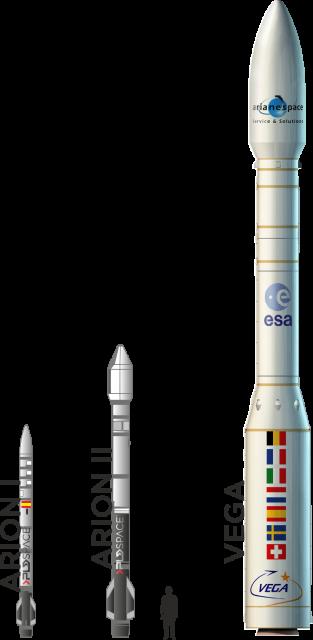 La familia de lanzadores Arion comparada con el cohete europeo Vega (PLD Space).