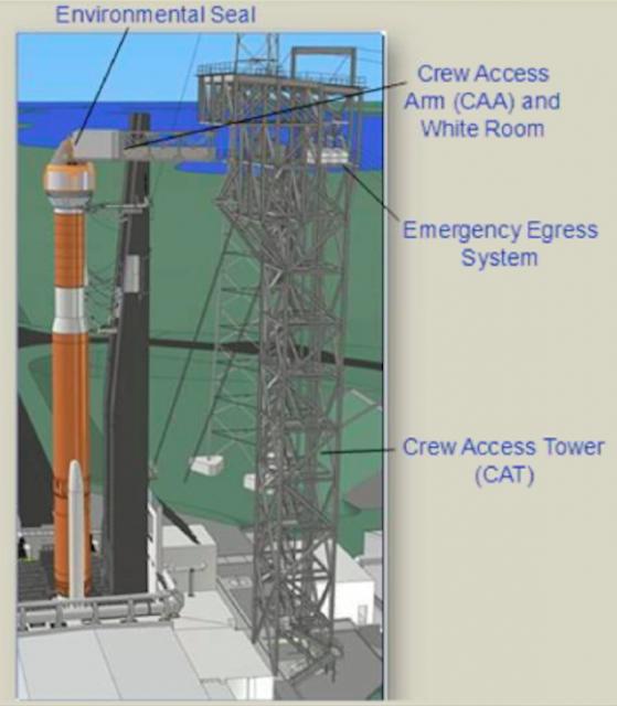 Instalaciones de la rampa de lanzamiento SLC-41 para permitir el lanzamiento de misiones tripuladas (NASA).
