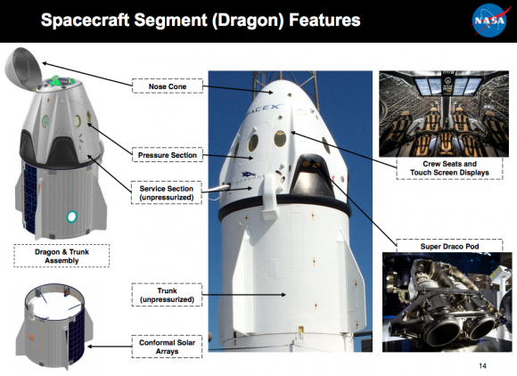 Nave Dragon V2 de SpaceX (NASA).