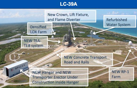 Modificaciones que SpaceX está realizando en la rampa 39A (NASA).