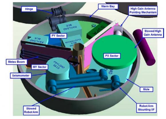 Diseño de Airbus para los aterrizadores (ESA).