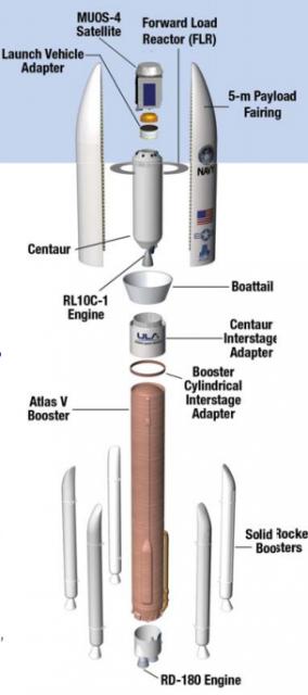 Atlas V 551 (ULA).