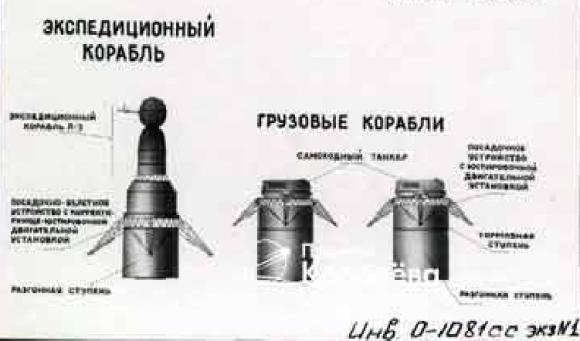 Naves del programa L3. A la izquierda vemos la nave Soyuz modificada. A la derecha los dos cargueros. Cada nave estaba dotada de una etapa de escape y otra de descenso lunar con un tren de aterrizaje (Novosti Kosmonavtiki/RKK Energía).