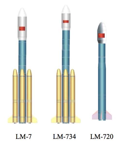 Versiones del CZ-7 (CAST).