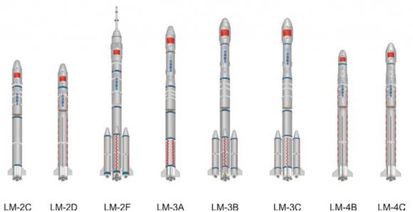 Familia de cohetes Larga Marcha con combustibles hipergólicos (CAST).