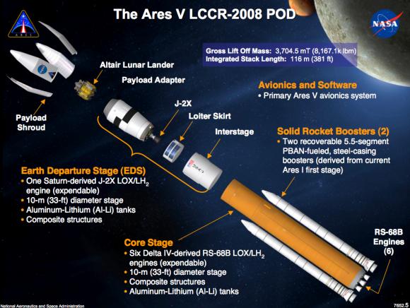 Diseño final del Ares V (NASA).