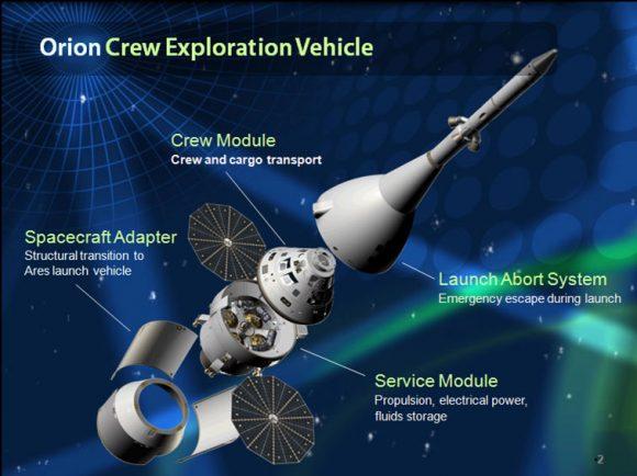 Diseño definitivo de la Orión de 2009 (NASA).