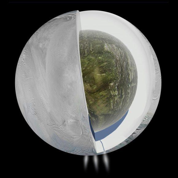 Modelo antiguo del interior de Encélado, con un océano local sin fuentes hidrotermales (NASA).