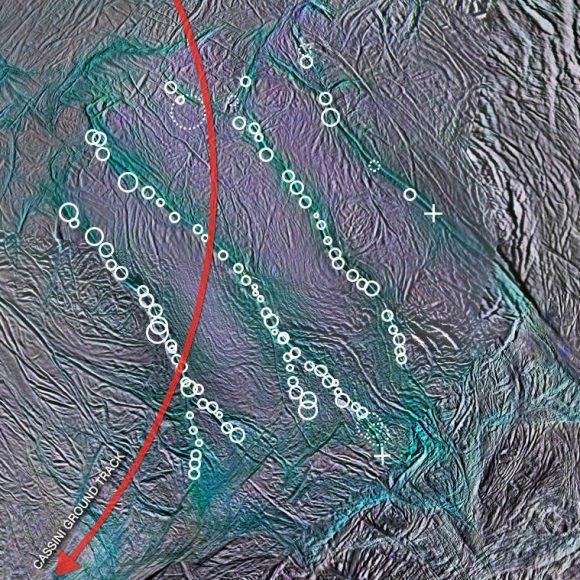 Trayectoria de la Cassini durante el sobevuelo del día 28 de octubre con respecto a los chorros y a las rayas de tigre (NASA/ JPL-Caltech/Space Science Institute).