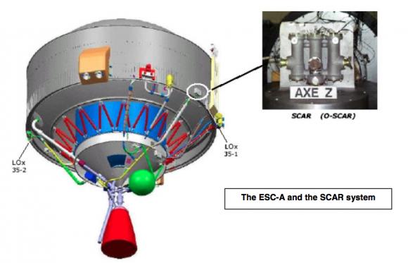 Segunda etapa ESC-A del Ariane 5 ECA (Arianespace).