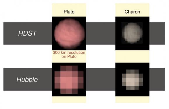 Así vería el HDST a Plutón comparado con el Hubble (AURA).