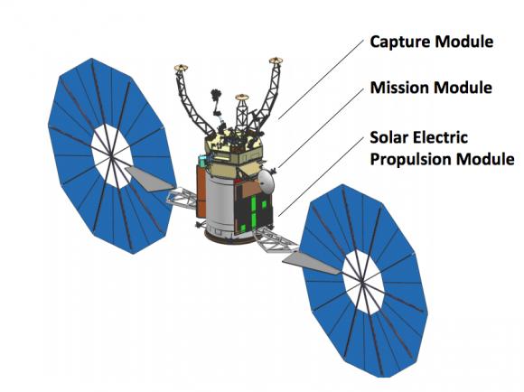 Partes de la sonda ARRM (NASA).