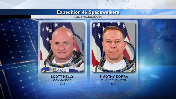 Los spacewalkers (NASA).