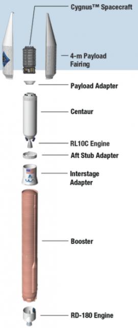 Atlas V 401 (ULA).