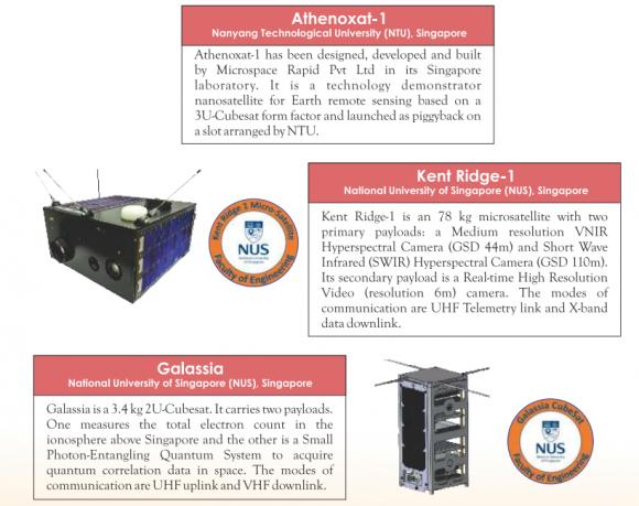 Los otros satélites lanzados (ISRO).