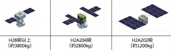 Posibles diseños de una sonda japonesa de retorno de muestras de Fobos o Deimos (JAXA).