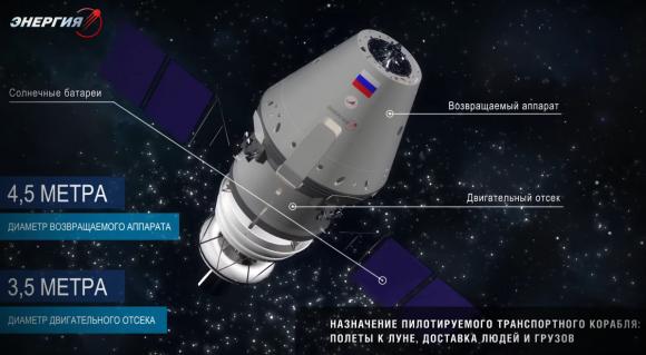 La PTK-NP en su variante lunar (RKK Energía).