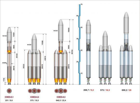 Distintas versiones del cohete Soyuz 5 a base de metano de RKTs Progress (Novosti Kosmonavtiki).