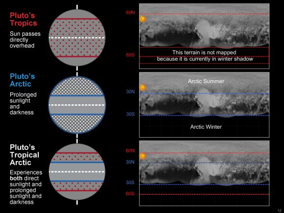 La regiones tropicales árticas de Plutón son únicas (NASA/Johns Hopkins University Applied Physics Laboratory/Southwest Research Institute).