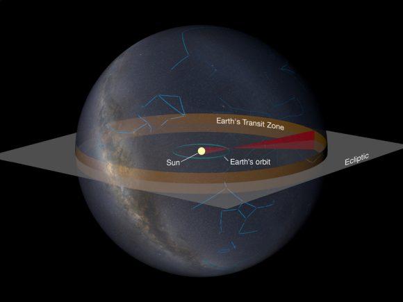 La zona del cielo en el que la Tierra se ve como un planeta que transita (Axel Quetz (MPIA) / Axel Mellinger, Central Michigan University).