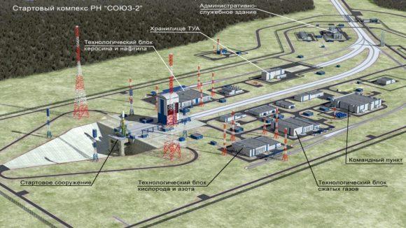 Detalles de las instalaciones de la rampa PU-1S de Vostochni (Roscosmos).