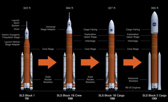 Distintas versiones del SLS de la NASA (NASA).