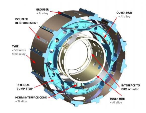 Detalle de una rueda (ESA).
